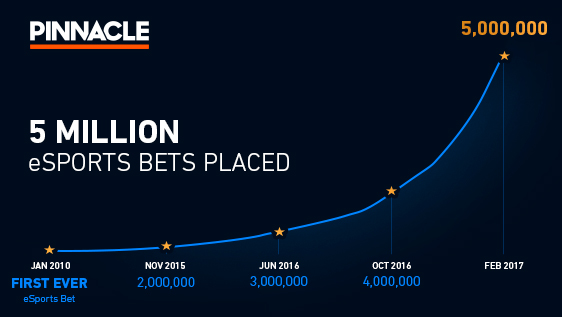 Pinnacle Road to 5 Million eSports bets